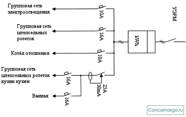 Электропроводка дома: защищаем
